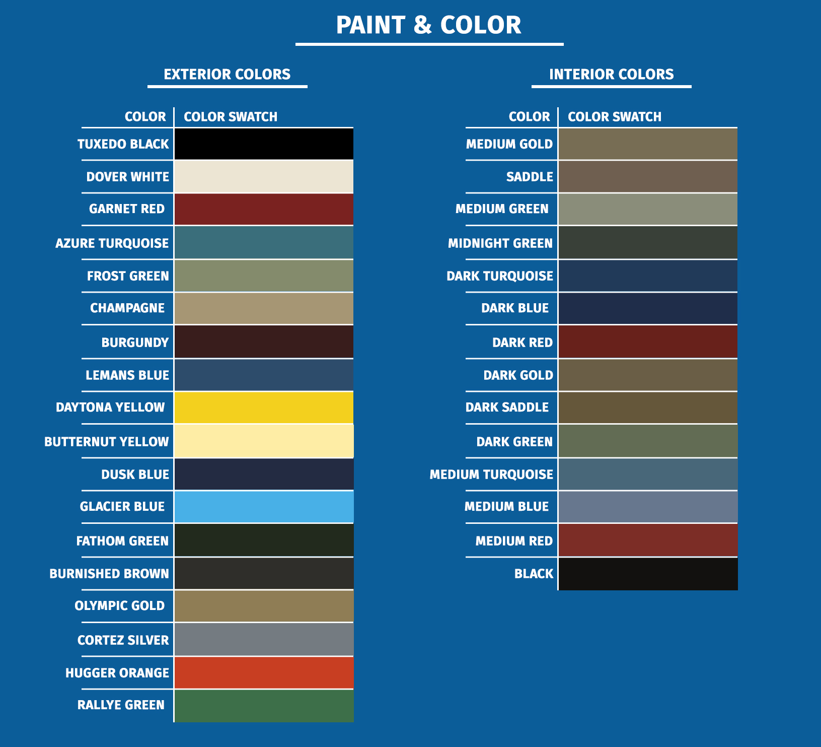 together with  besides  together with To Gmcweb as well . on chevrolet paint codes by vin