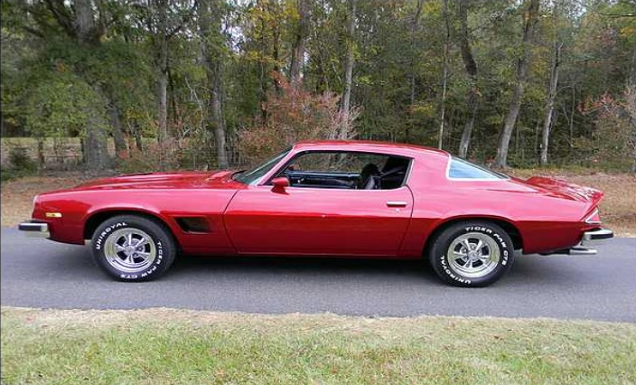 Superb 1976 Camaro Parts And Restoration Information Wiring Digital Resources Aeocykbiperorg