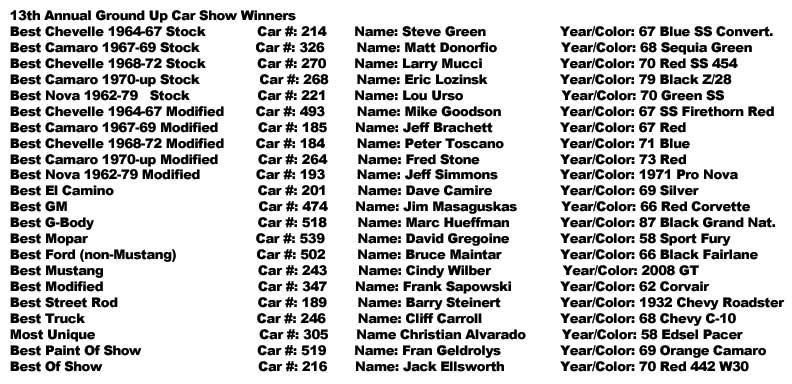 winners2017
