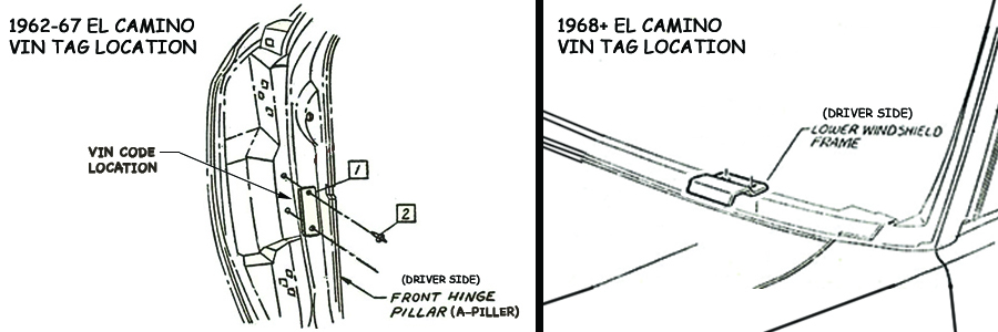 Ground Up Ss396 How To Decode Your El Camino S Vin Code