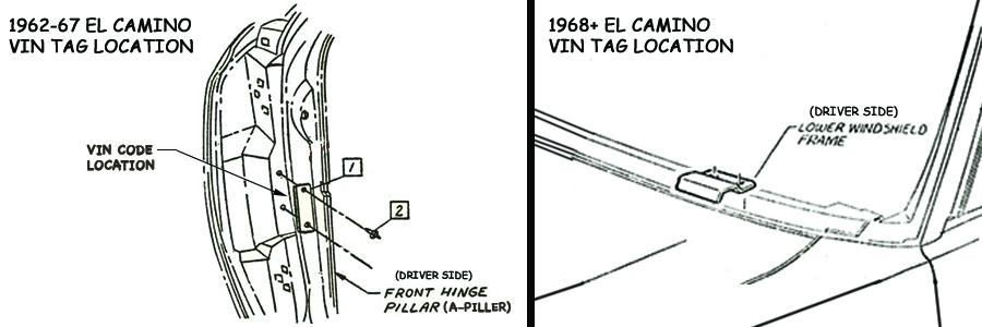 Decoding your El Camino's Vin Code