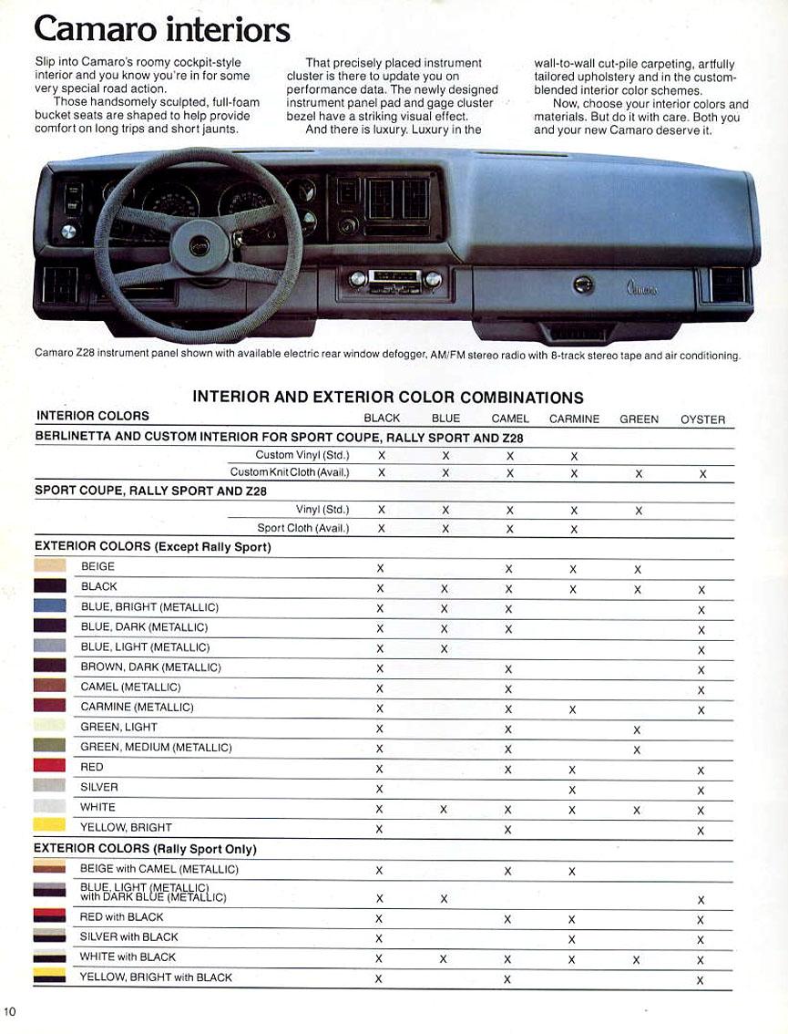 1979 Camaro OEM Brochure - Page 10