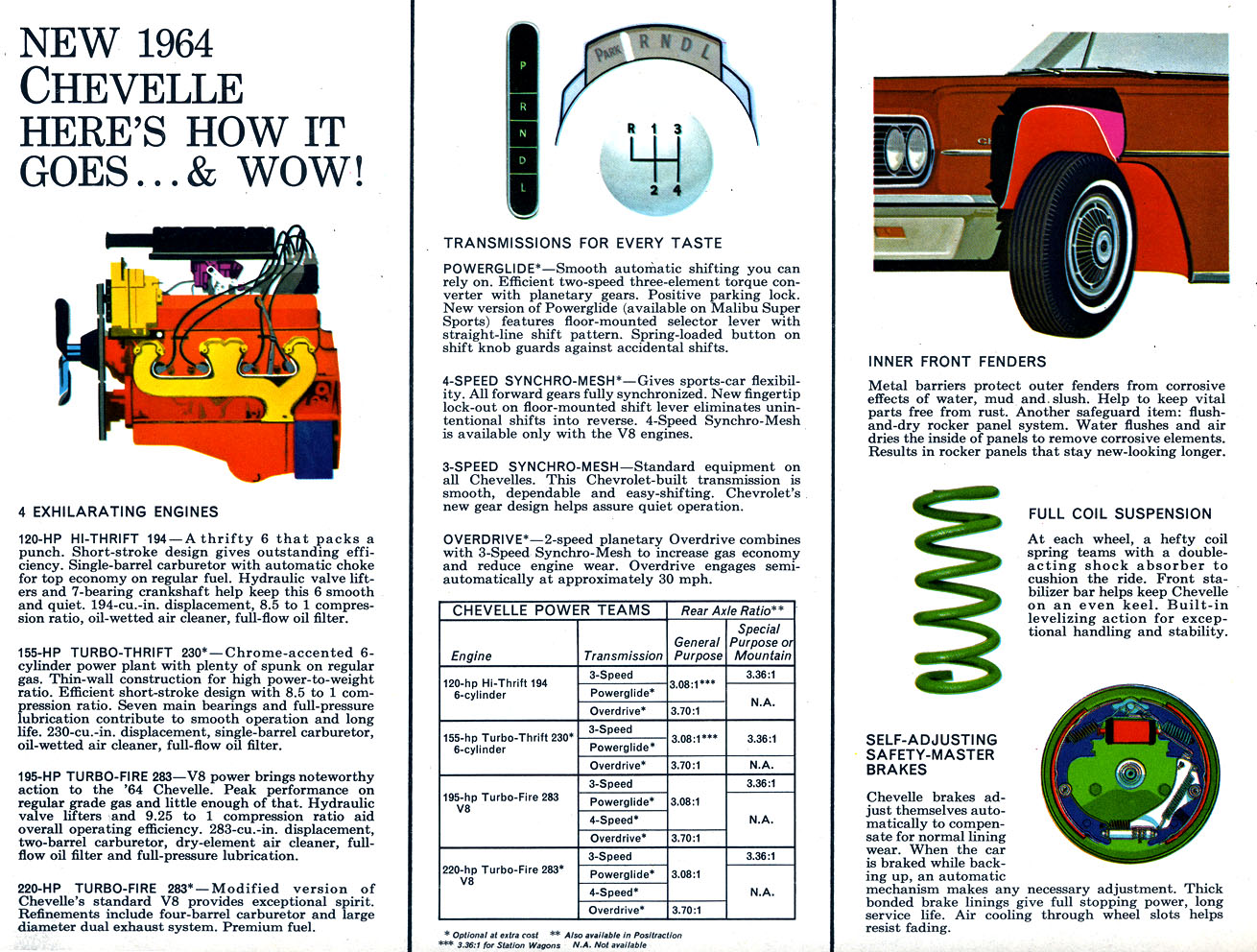 1964 Chevelle OEM Brochure - Page 8