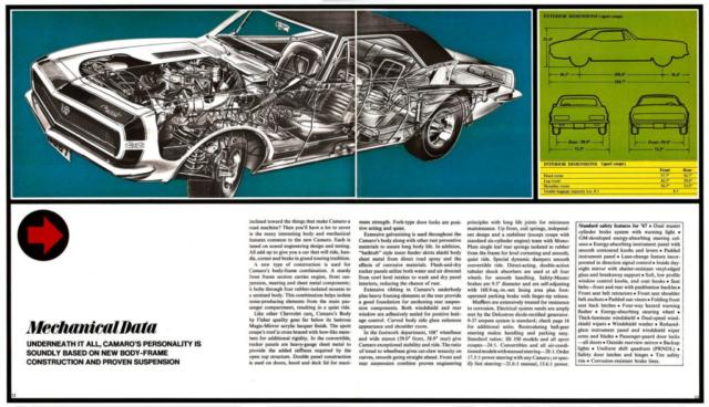 1967 Camaro Mechanical Data