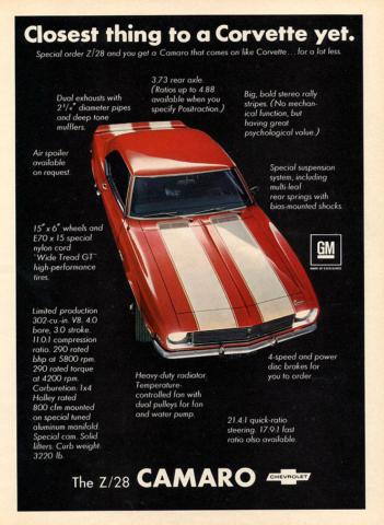 1968 Camaro Z/28