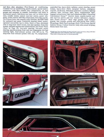 1968 Camaro Accents