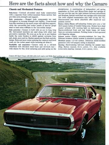 1968 Camaro Facts