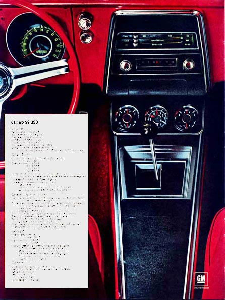 1968 Camaro SS 350