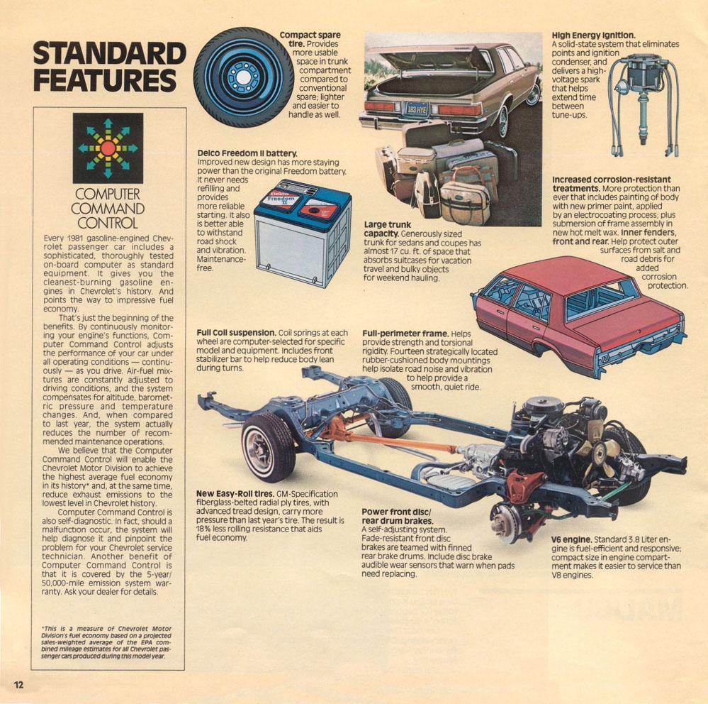 1981 Malibu OEM Brochure (7)