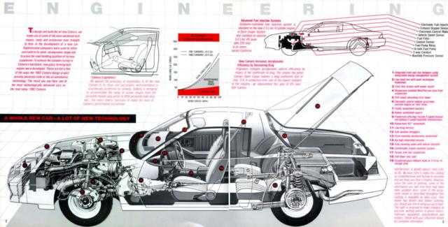 1982 Camaro OEM Brochure (2)