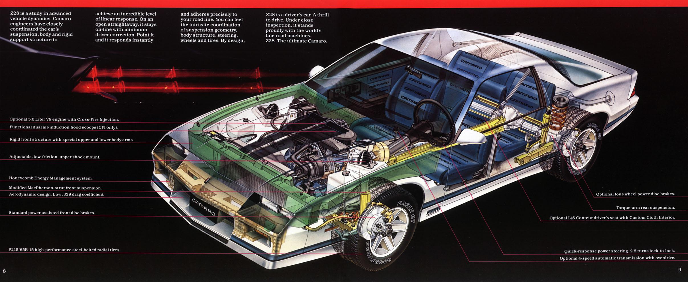 1983 Camaro OEM Brochure (5)