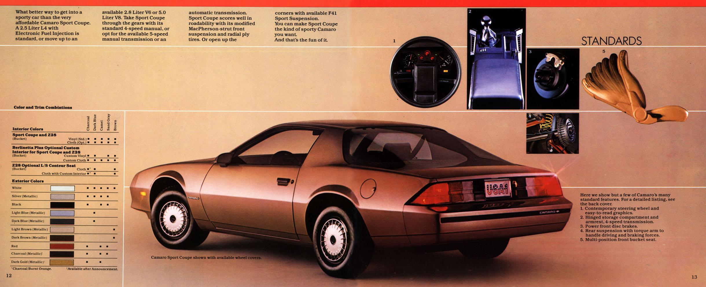 1983 Camaro OEM Brochure (7)