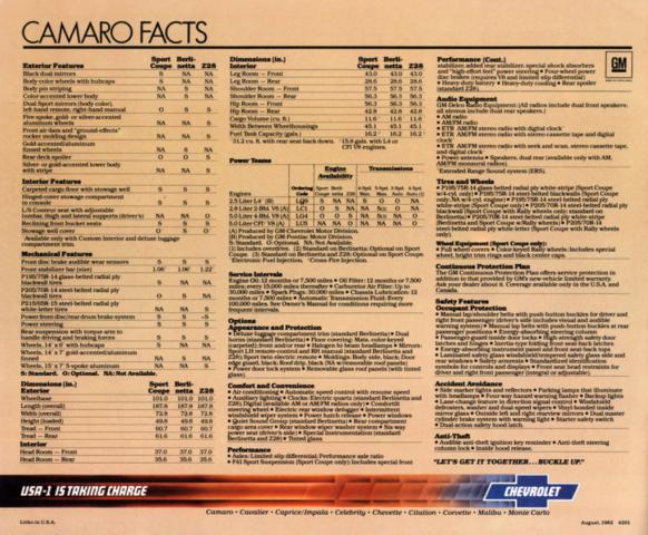 1983 Camaro OEM Brochure (9)