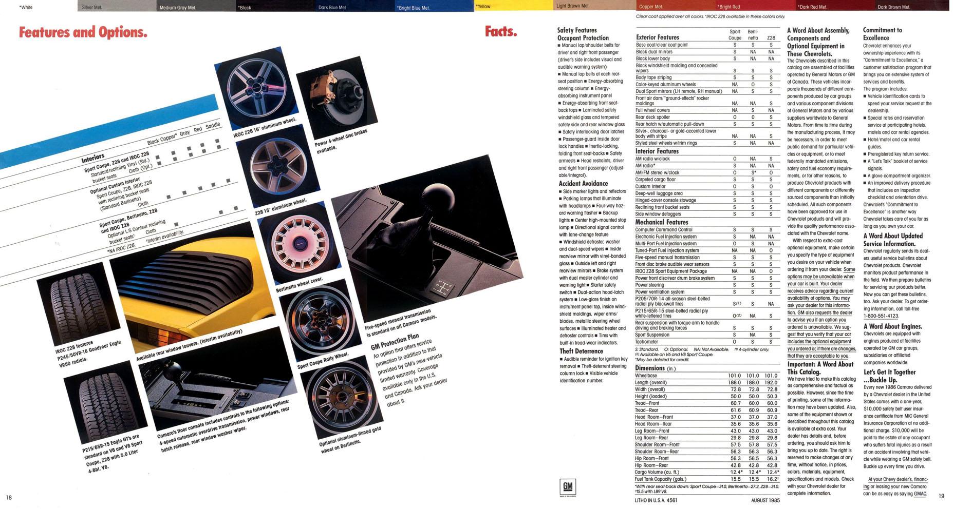 1986 Camaro OEM Brochure (10)