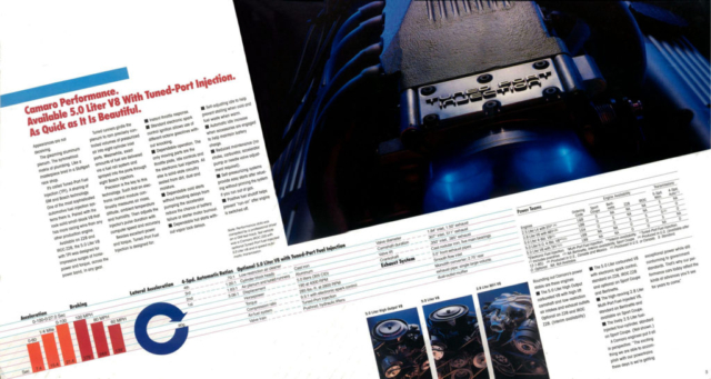 1986 Camaro OEM Brochure (3)
