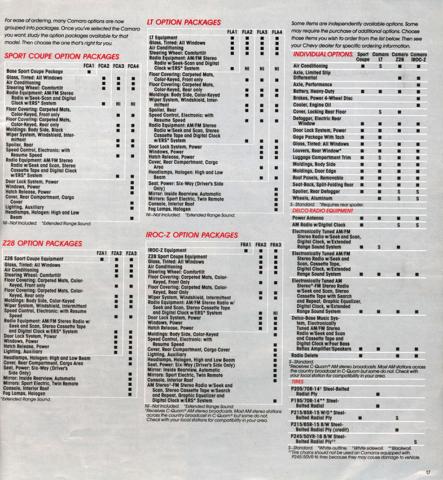 1987 Camaro OEM Brochure (10)