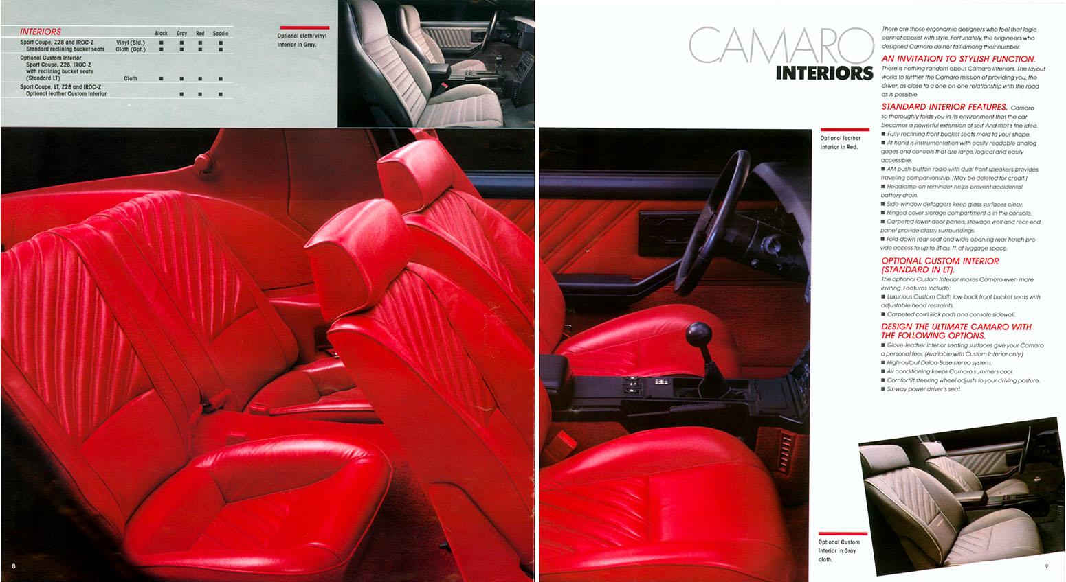 1987 Camaro OEM Brochure (5)