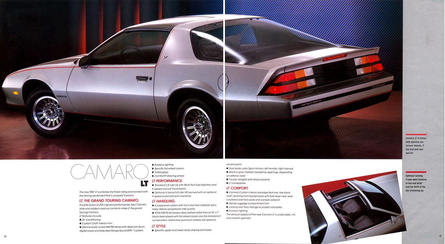 1987 Camaro OEM Brochure (6)