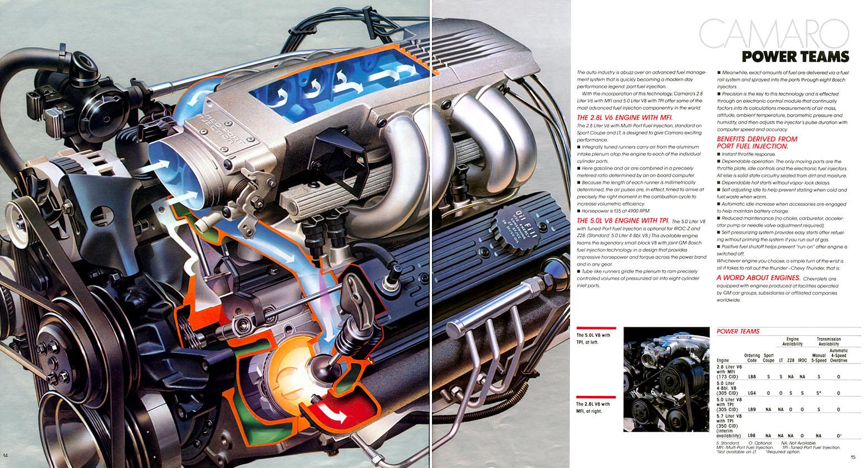 1987 Camaro OEM Brochure (8)