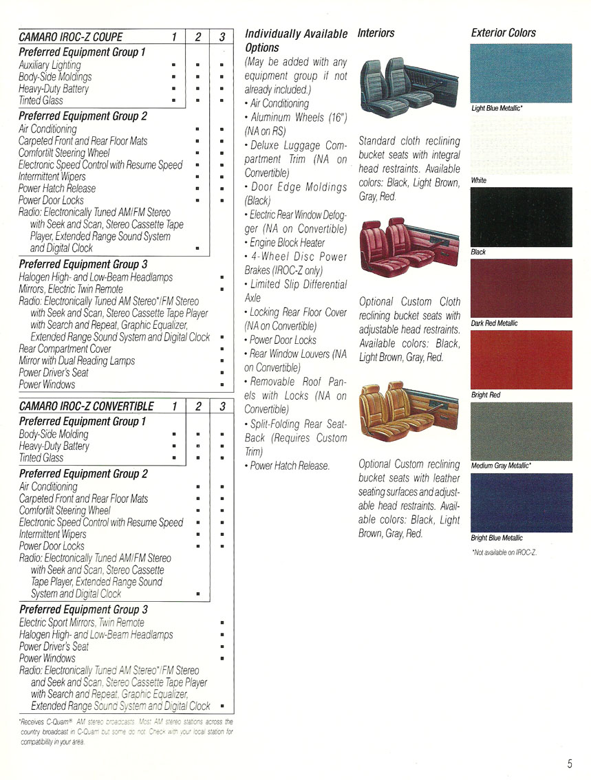 1989 Camaro OEM Brochure (3)