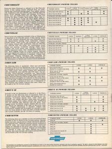 1529 1965 Chevrolet-20 low res