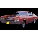 1970-1972 El Camino Super Sport Stripe Stencil Kit