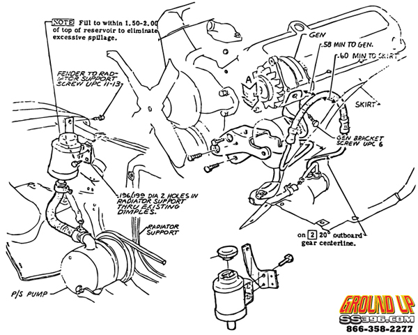 1967 chevelle big block power steering conversion kit