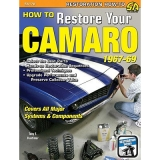 How to Restore Your Camaro