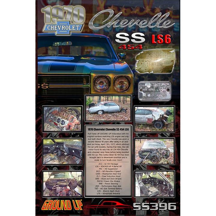 GBody Large Custom Car Show Showboard Muscle Car Theme - Car show boards